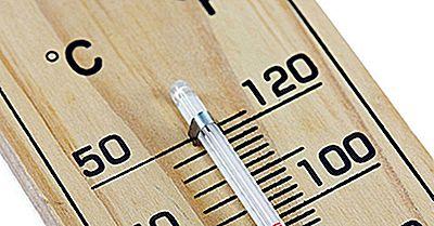Wie Rechnet Man Celsius In Fahrenheit Um?