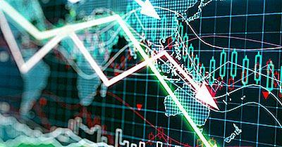 Il Crollo Del Mercato Azionario Del 2008