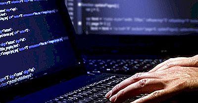 Custo Médio Do Cibercrime Por Ataque Em Cada País