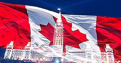 Cele Mai Mari Companii Publice Din Canada Prin Venituri