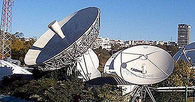 Il Più Alto Investimento Privato Nelle Telecomunicazioni Pubbliche Per Paese