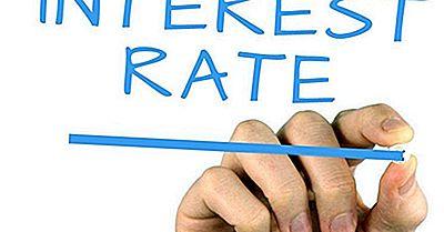 Höchsten Realen Zinsen In Der Welt Nach Land