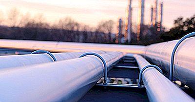Wie Funktionieren Pipelines?