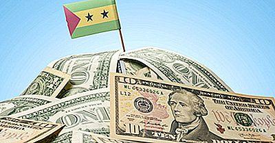 Lägsta Utländska Valutareserver I Världen