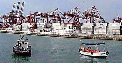 Exportations Et Importations Au Pérou