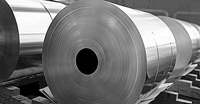 L'Industria Dell'Alluminio Degli Stati Uniti