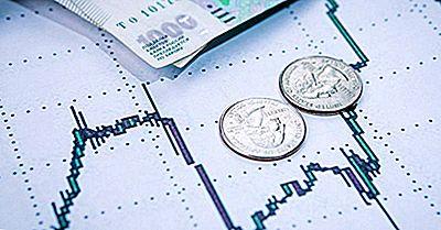 Hvad Er Valutaafvigelse Og Revaluering?