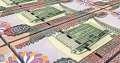 Care Este Moneda Guyanei?