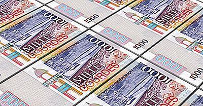 Hva Er Valutaen Til Haiti?