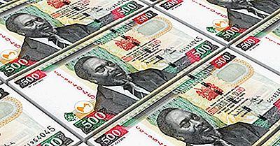 Quelle Est La Monnaie Du Kenya?