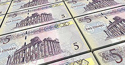 Qual È La Valuta Della Libia?