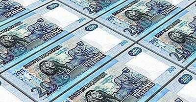 ¿Cuál Es La Moneda De Mozambique?