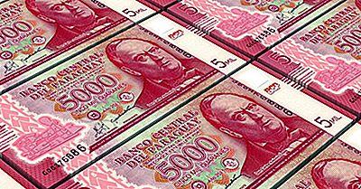 Quelle Est La Monnaie Du Paraguay?