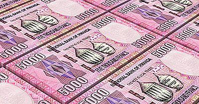 Vad Är Valutan I Rwanda?