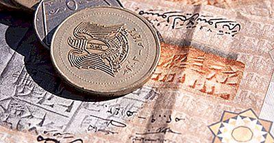 Vad Är Valutan I Syrien?