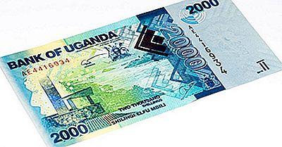 Vad Är Valutan I Uganda?