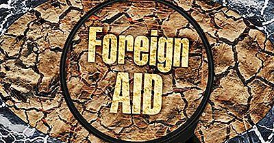 Pourquoi Certains Pays Reçoivent-Ils Si Peu D'Aide Étrangère?