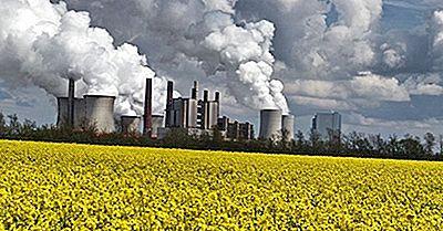 Drivhusgasser Med De Højeste Emissioner