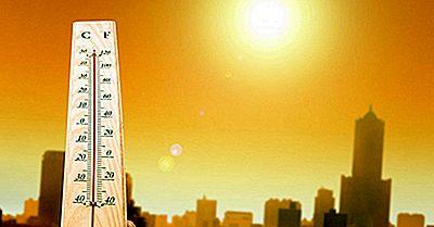 In Che Modo Il Riscaldamento Globale Influenzerà Gli Esseri Umani?