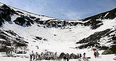 Mountain And Glacial Landforms: Cos'È Un Circo?