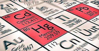 Was Sind Die Auswirkungen Von Cadmiumvergiftung?