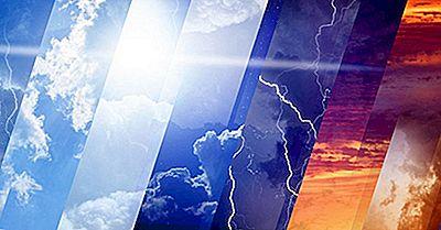 Cos'È La Climatologia?