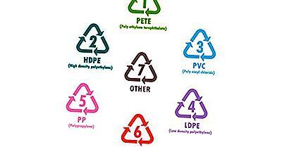 Welche Arten Von Kunststoffen Sind Recycelbar?