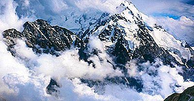 Où Se Situe La Montagne Dykhtau (Dykh-Tau)?