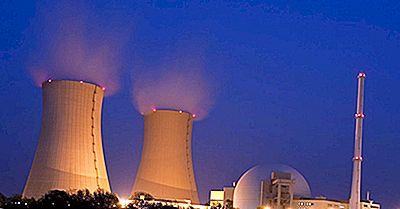 Hvilket Land Bruger Den Mindste Alternative Energi?