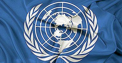 Första, Andra Och Tredje Världsländerna: Uppkomst Av Koncept Och Nuvarande Övertygelser
