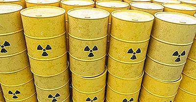 Was Ist Der Nukleare Deal Des Iran?