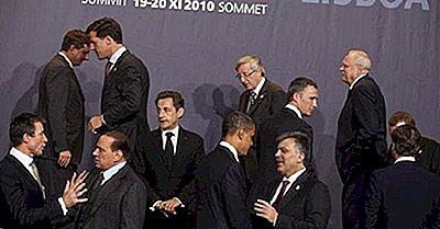 Vad Är Nordatlantfördragets Organisation (NATO)?