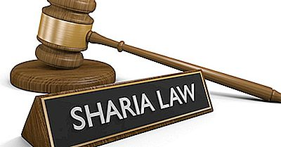 Ce Este Legea Sharia?