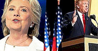 Vad Är En Swing State I En Amerikansk Presidentval?