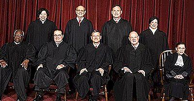 Quais Ministros Estão Atualmente No Supremo Tribunal Dos EUA?