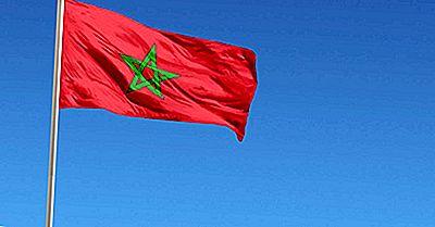 Che Tipo Di Governo Ha Il Marocco?