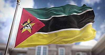 Vilken Typ Av Regering Har Moçambique?
