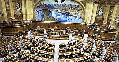 Que Tipo De Governo A Suíça Tem?