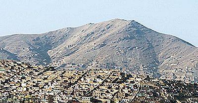 Le Più Grandi Città In Afghanistan