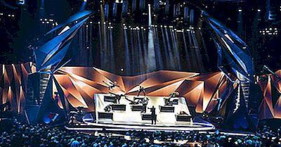 Festival Eurovisão Da Canção - Top Performing Countries