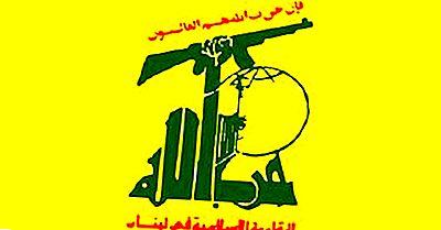 Hezbollah - Uma Organização Global Paramilitar