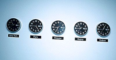 ¿Qué Es Beijing Time?