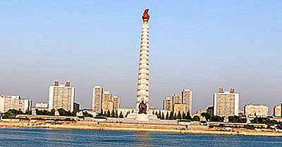 Was Ist Die Juche-Ideologie Von Nordkorea?