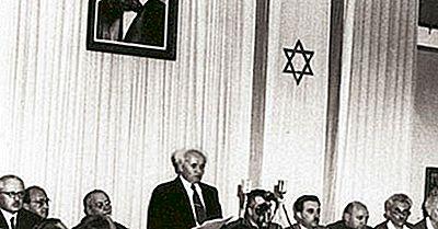 Was Ist Die Zionismusbewegung?