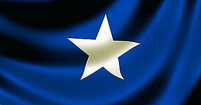 ¿Qué Idiomas Se Hablan En Somalia?