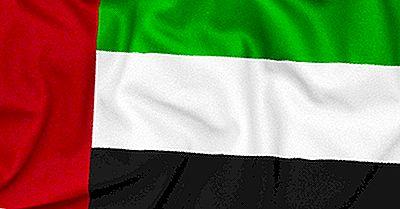 Hvilke Sprog Tales I De Forenede Arabiske Emirater?