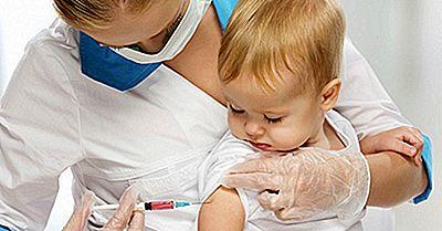 Tasas De Vacunación De Jóvenes Por País