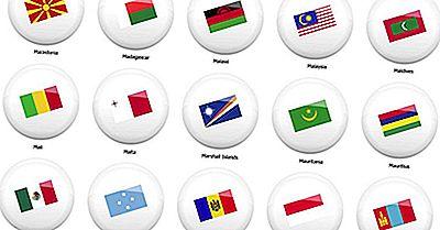 Países Que Comienzan Con La Letra M