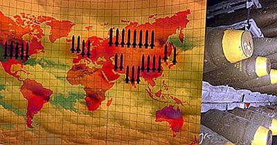 Länder Mit Den Meisten Atomsprengköpfen
