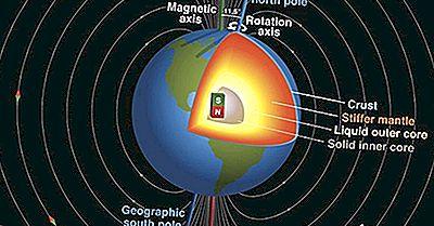 ¿Sabías Que El Polo Norte Se Está Moviendo A Medida Que La Tierra Se Vuelve Más Desequilibrada?